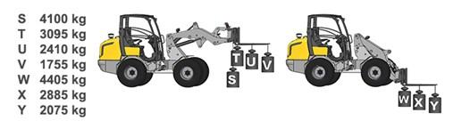 Reisinger-Baumaschinen_giant_radlader_G3500_X-TRA_Kipplasten